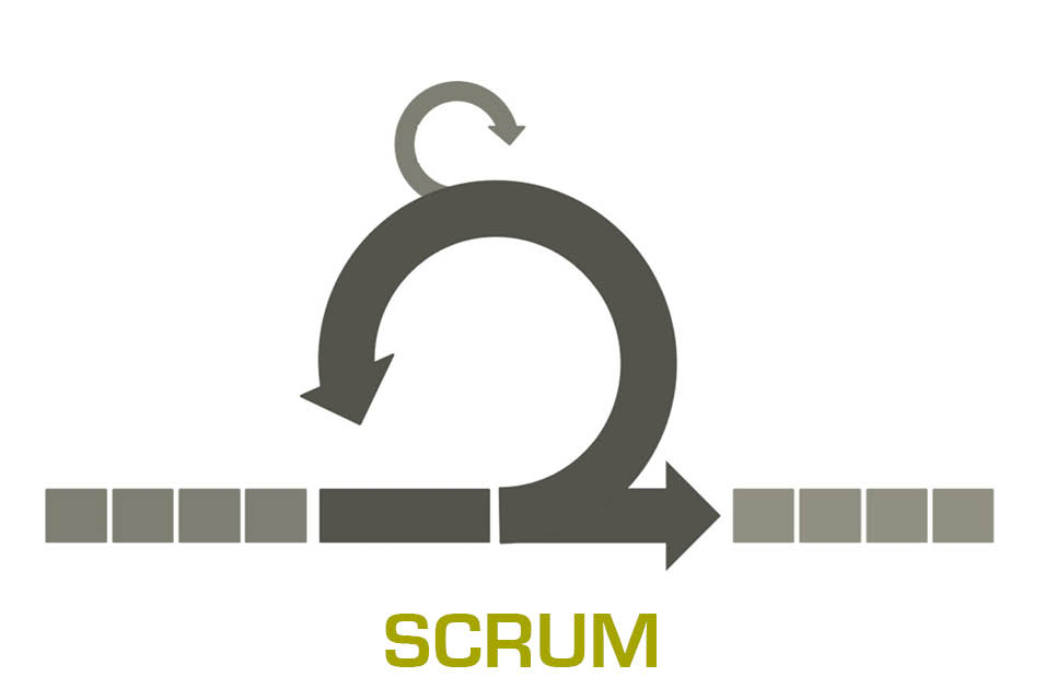 SSC-Services_Content_SCRUM_Methode