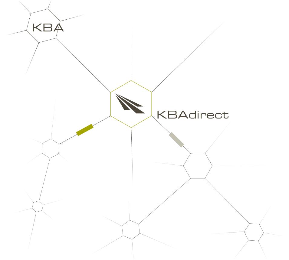 SSC-Services_Infografik_KBAdirect